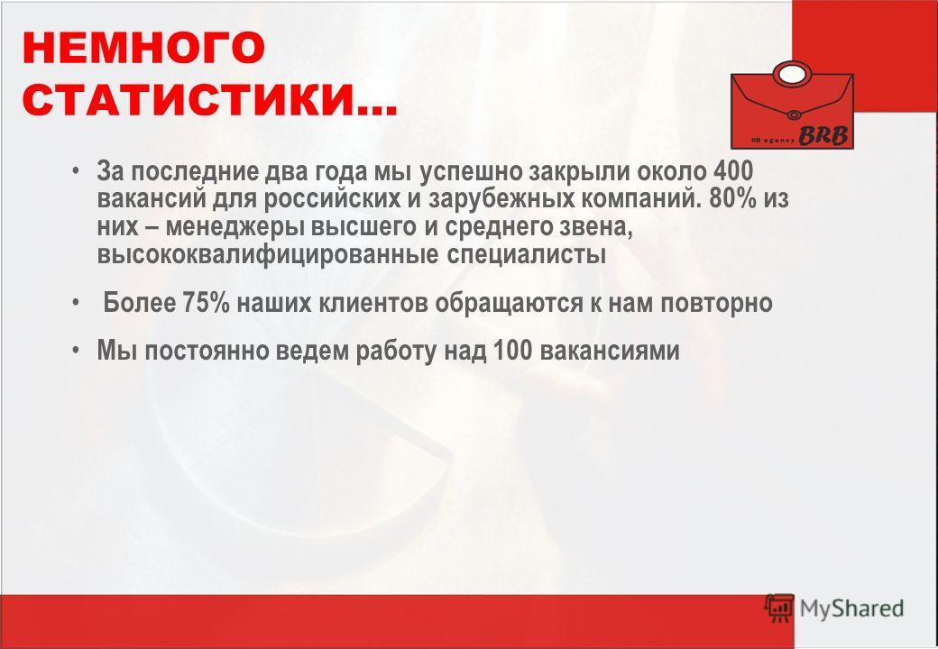 НЕМНОГО СТАТИСТИКИ… За последние два года мы успешно закрыли около 400 вакансий для российских и зарубежных компаний. 80% из них – менеджеры высшего и среднего звена, высококвалифицированные специалисты Более 75% наших клиентов обращаются к нам повто