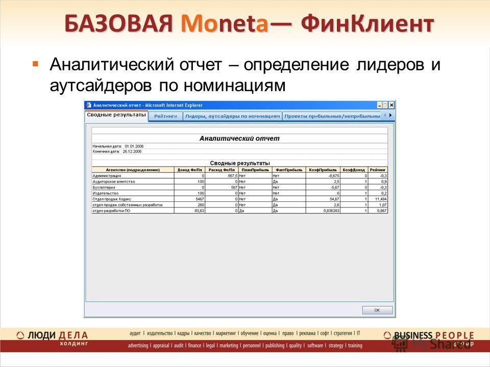 БАЗОВАЯ Moneta ФинКлиент Аналитический отчет – определение лидеров и аутсайдеров по номинациям