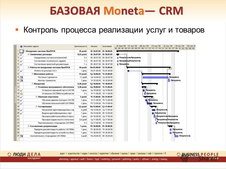 БАЗОВАЯ Moneta CRM Контроль процесса реализации услуг и товаров