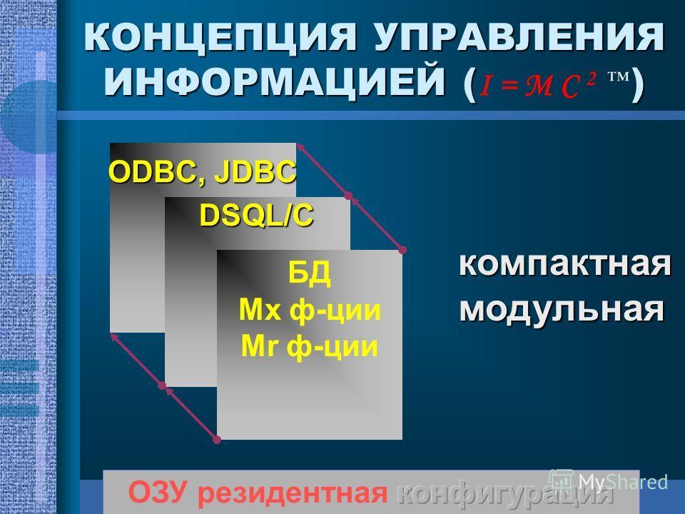 БД Mx ф-ции Mr ф-ции DSQL/C ODBC, JDBC компактнаямодульная КОНЦЕПЦИЯ УПРАВЛЕНИЯ ИНФОРМАЦИЕЙ () КОНЦЕПЦИЯ УПРАВЛЕНИЯ ИНФОРМАЦИЕЙ ( I = M C 2 )