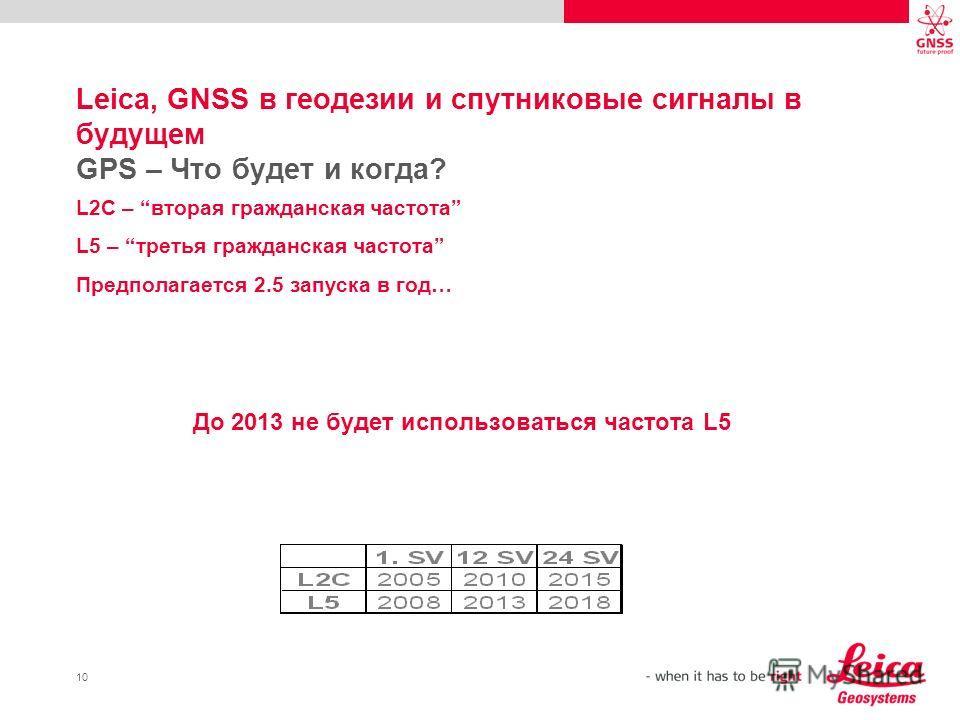 10 Leica, GNSS в геодезии и спутниковые сигналы в будущем GPS – Что будет и когда? L2C – вторая гражданская частота L5 – третья гражданская частота Предполагается 2.5 запуска в год… До 2013 не будет использоваться частота L5