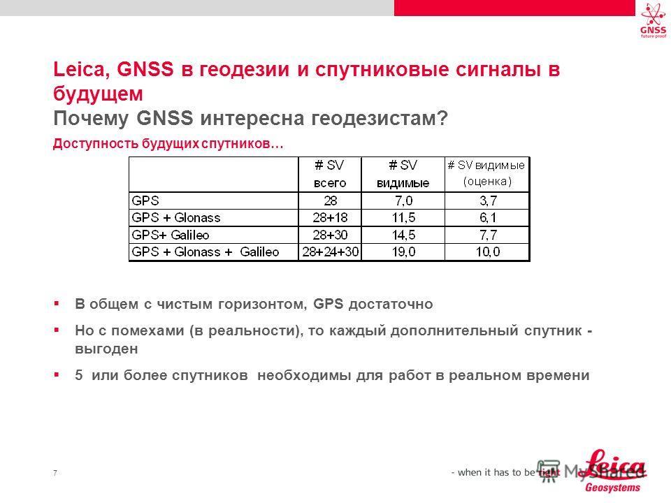 7 Leica, GNSS в геодезии и спутниковые сигналы в будущем Почему GNSS интересна геодезистам? Доступность будущих спутников… В общем с чистым горизонтом, GPS достаточно Но с помехами (в реальности), то каждый дополнительный спутник - выгоден 5 или боле