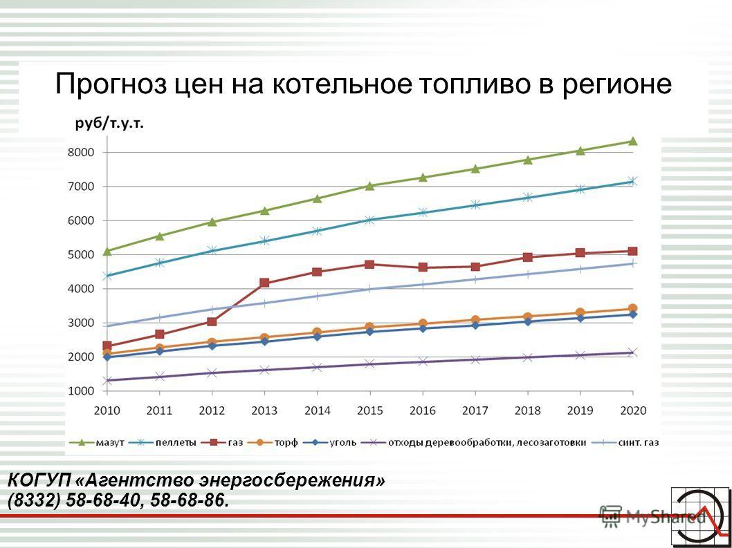 КОГУП «Агентство энергосбережения» (8332) 58-68-40, 58-68-86. Прогноз цен на котельное топливо в регионе