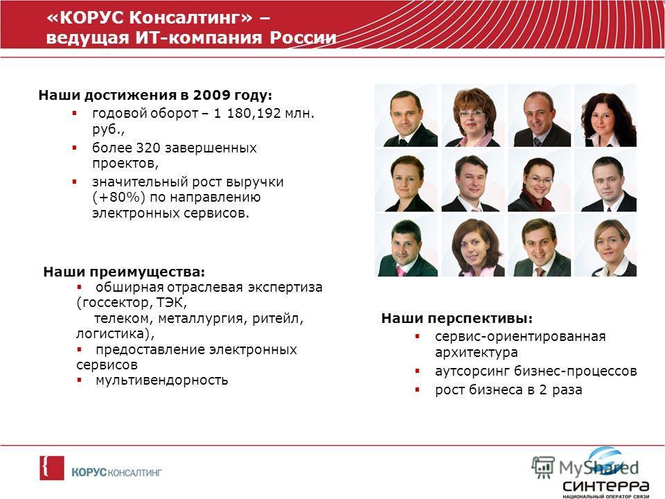 «КОРУС Консалтинг» – ведущая ИТ-компания России Наши перспективы: сервис-ориентированная архитектура аутсорсинг бизнес-процессов рост бизнеса в 2 раза Наши достижения в 2009 году: годовой оборот – 1 180,192 млн. руб., более 320 завершенных проектов,