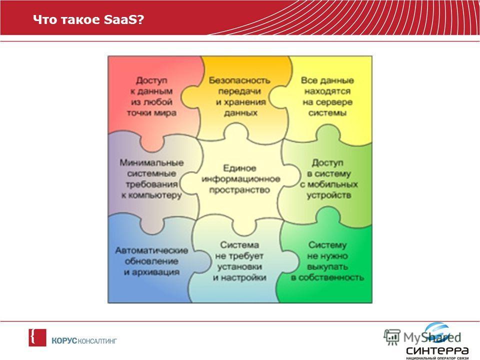 Что такое SaaS?