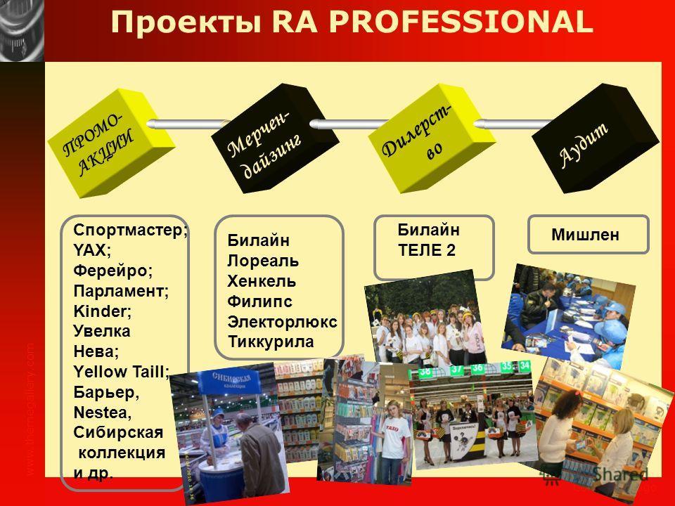 www.themegallery.com Company Logo Ценности и цели RA PROFESSIONAL Качественное, ответственное и эффективное выполнение работы!!! 1 Удовлетворенность клиента! 2 Решение, казалось бы невыполнимых задач! 3 Интересный и неординарный подход к поставленным