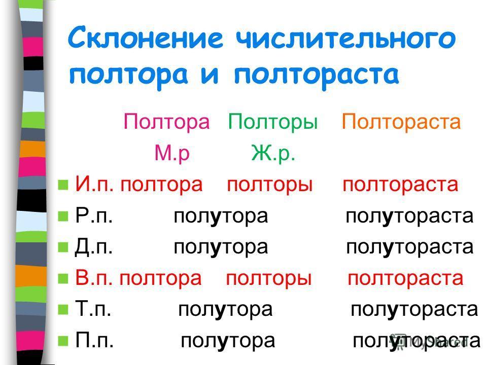 Склонение числительного полтора и полтораста Полтора Полторы Полтораста М.р Ж.р. И.п. полтора полторы полтораста Р.п. полутора полутораста Д.п. полутора полутораста В.п. полтора полторы полтораста Т.п. полутора полутораста П.п. полутора полутораста