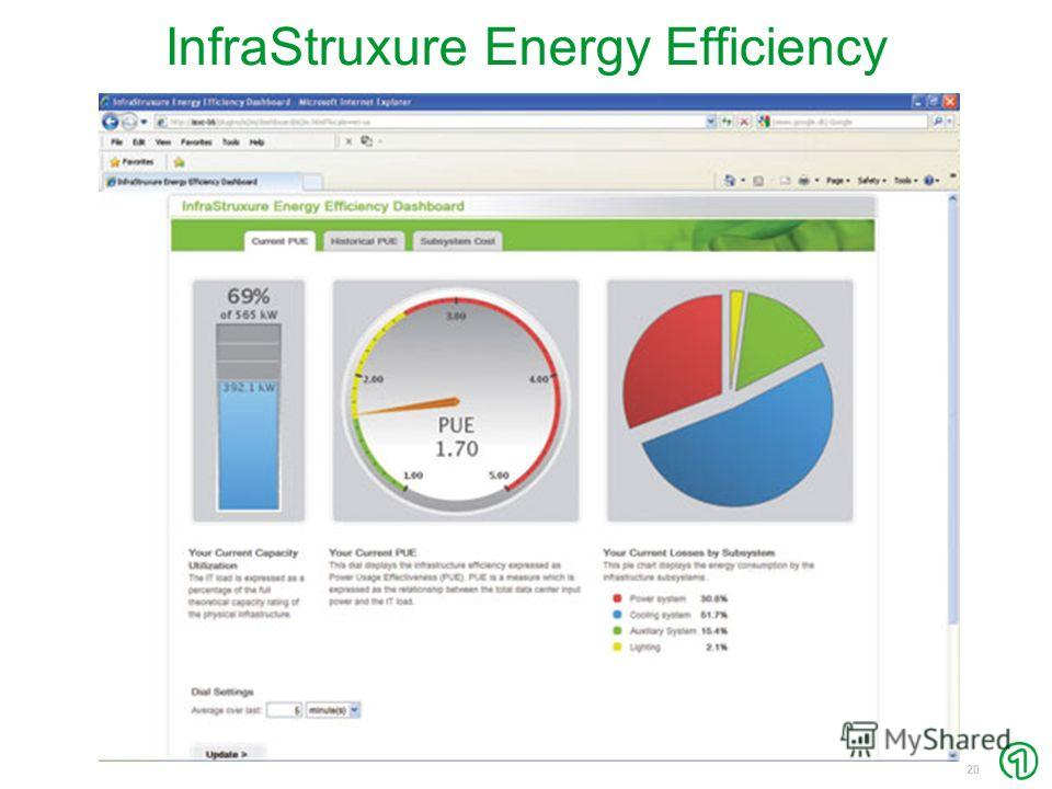 20 InfraStruxure Energy Efficiency
