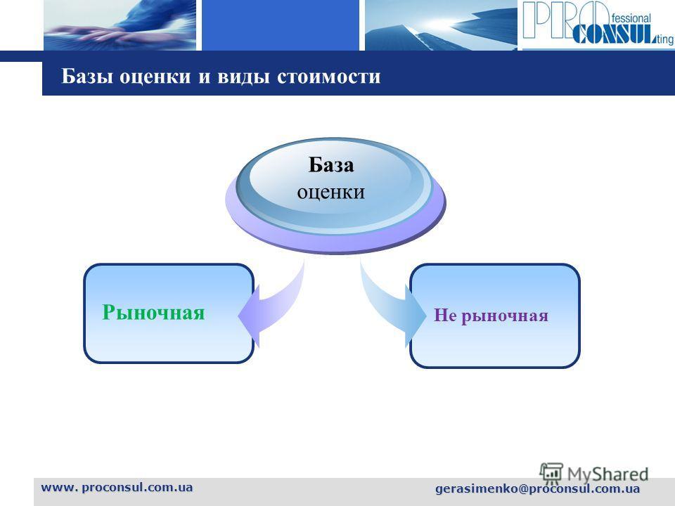 L o g o Базы оценки и виды стоимости www. proconsul.com.ua gerasimenko@proconsul.com.ua Рыночная База оценки Не рыночная