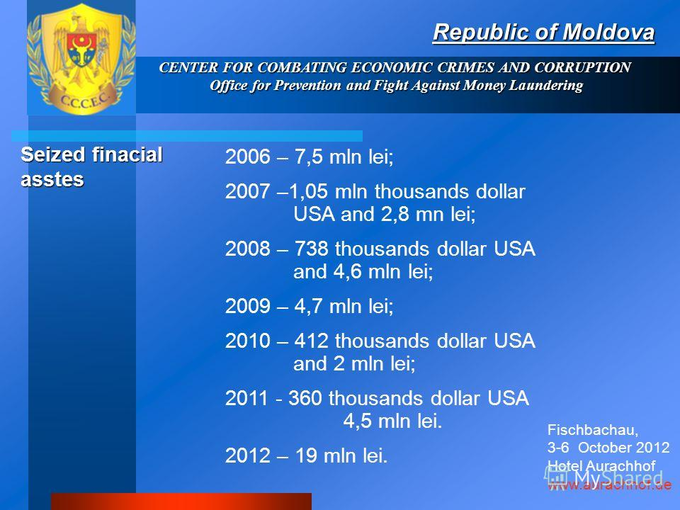 CENTER FOR COMBATING ECONOMIC CRIMES AND CORRUPTION Office for Prevention and Fight Against Money Laundering Republic of Moldova Seized finacial asstes 2006 – 7,5 mln lei; 2007 –1,05 mln thousands dollar USA and 2,8 mn lei; 2008 – 738 thousands dolla