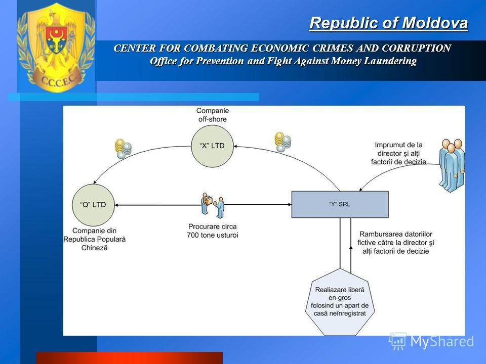 Republic of Moldova CENTER FOR COMBATING ECONOMIC CRIMES AND CORRUPTION Office for Prevention and Fight Against Money Laundering