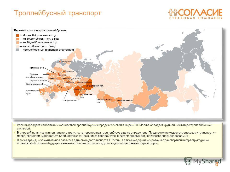8 Троллейбусный транспорт 8 Россия обладает наибольшим количеством троллейбусных городских систем в мире – 88. Москва обладает крупнейшей в мире троллейбусной системой. В мировой практике муниципального транспорта перспектива троллейбусов еще не опре