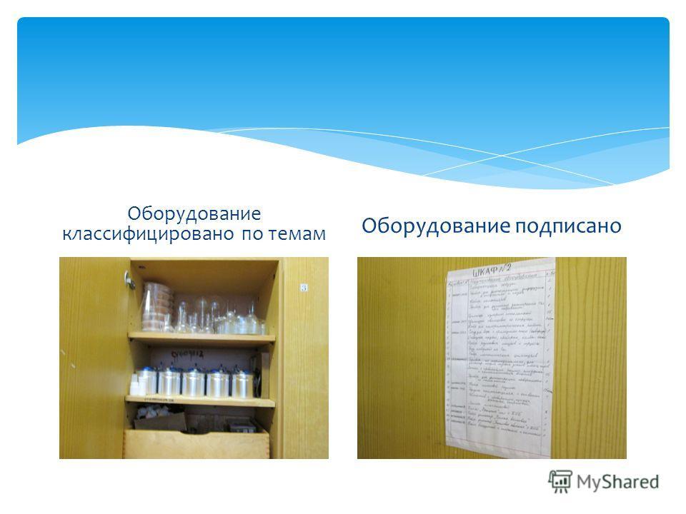Оборудование классифицировано по темам Оборудование подписано
