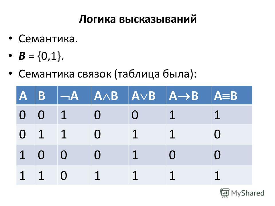 Логика высказываний Семантика. B = {0,1}. Семантика связок (таблица была): AB AA B 0010011 0110110 1000100 1101111
