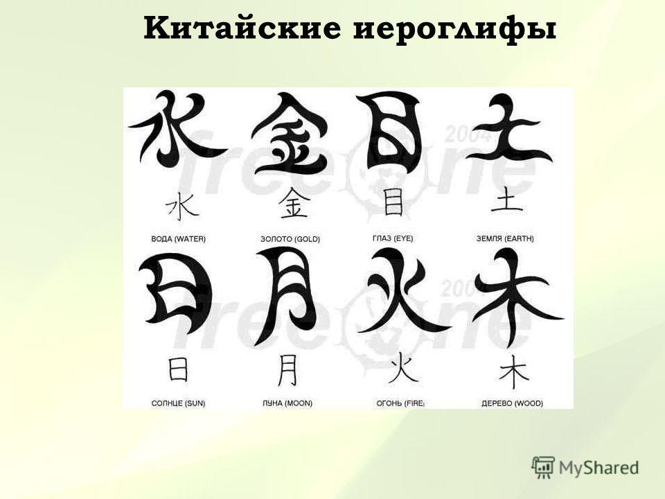 Как рисовать и их перевод китайские иероглифы