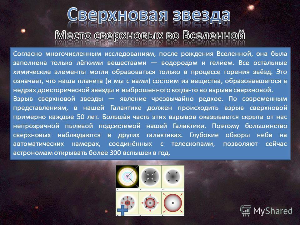 Согласно многочисленным исследованиям, после рождения Вселенной, она была заполнена только лёгкими веществами водородом и гелием. Все остальные химические элементы могли образоваться только в процессе горения звёзд. Это означает, что наша планета (и