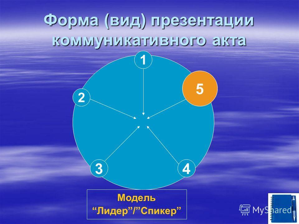 Форма (вид) презентации коммуникативного акта 1 2 34 5 МодельЛидер/Спикер