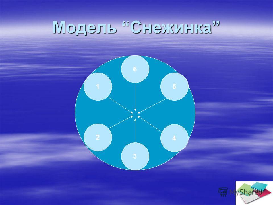 Модель Снежинка 6 5 4 3 2 1