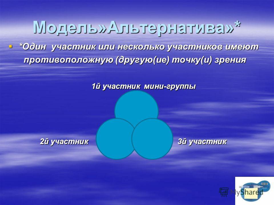 Модель»Альтернатива»* *Один участник или несколько участников имеют *Один участник или несколько участников имеют противоположную (другую(ие) точку(и) зрения противоположную (другую(ие) точку(и) зрения 1й участник мини-группы 1й участник мини-группы