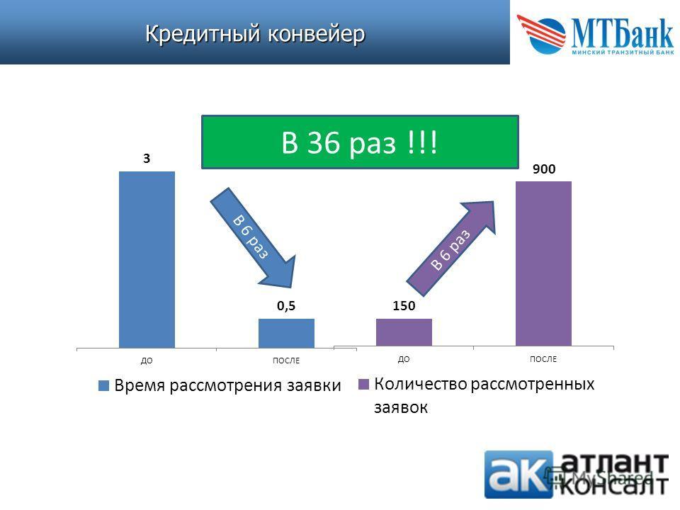 Кредитный конвейер В 6 раз В 36 раз !!!