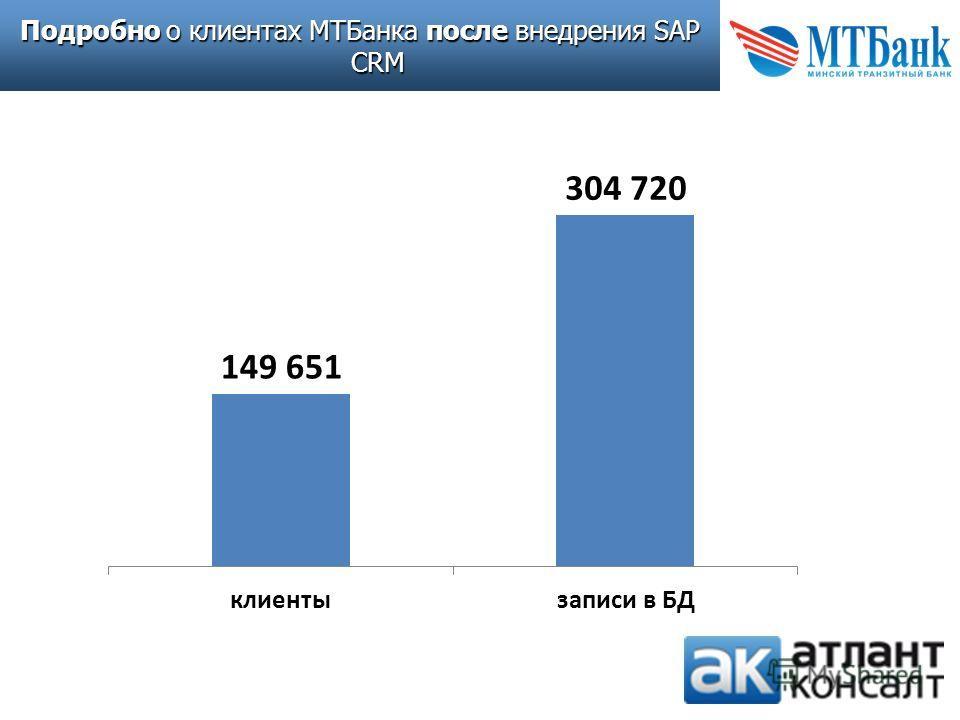 Подробно о клиентах МТБанка после внедрения SAP CRM