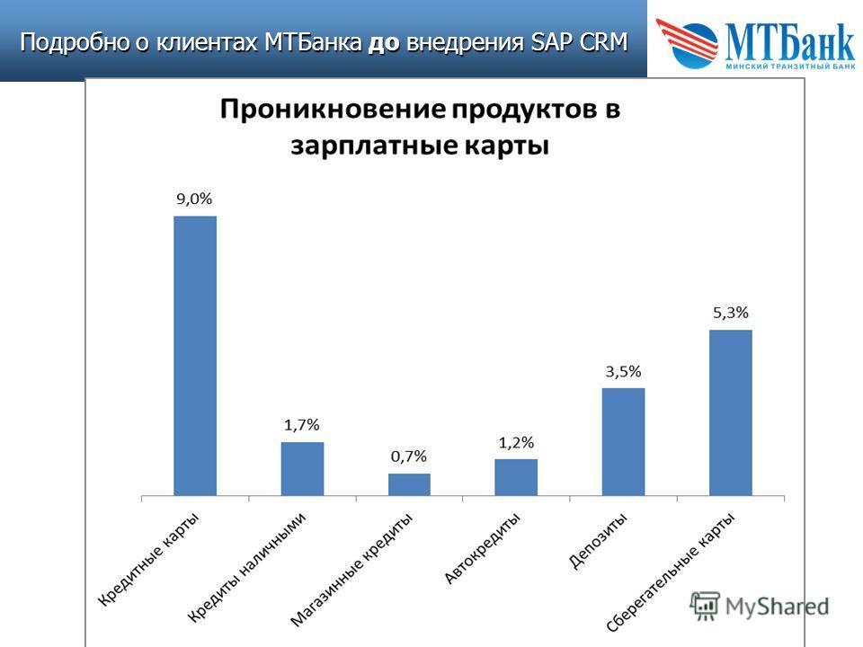 Подробно о клиентах МТБанка до внедрения SAP CRM