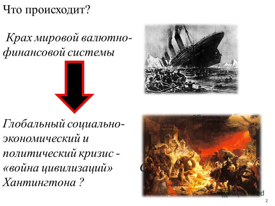 Крах мировой валютно- финансовой системы Глобальный социально- экономический и политический кризис - «война цивилизаций» С. Хантингтона ? Что происходит? DT S -модель 2