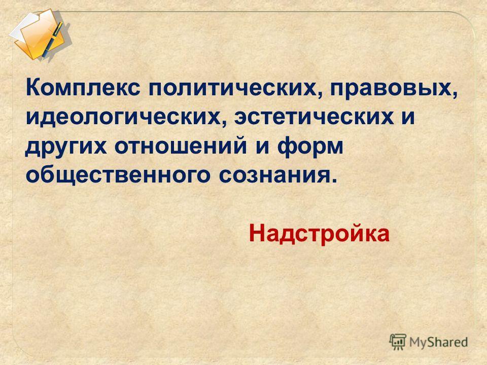 Надстройка Комплекс политических, правовых, идеологических, эстетических и других отношений и форм общественного сознания.