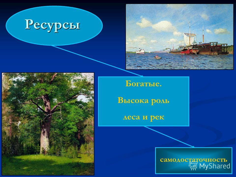 Ресурсы Богатые. Высока роль леса и рек самодостаточность