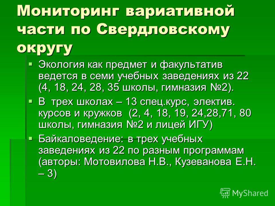 Мониторинг вариативной части по Свердловскому округу Экология как предмет и факультатив ведется в семи учебных заведениях из 22 (4, 18, 24, 28, 35 школы, гимназия 2). Экология как предмет и факультатив ведется в семи учебных заведениях из 22 (4, 18,