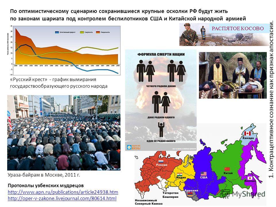 Ураза-байрам в Москве, 2011 г. Протоколы узбекских мудрецов http://www.apn.ru/publications/article24938.htm http://oper-v-zakone.livejournal.com/80614.html По оптимистическому сценарию сохранившиеся крупные осколки РФ будут жить по законам шариата по