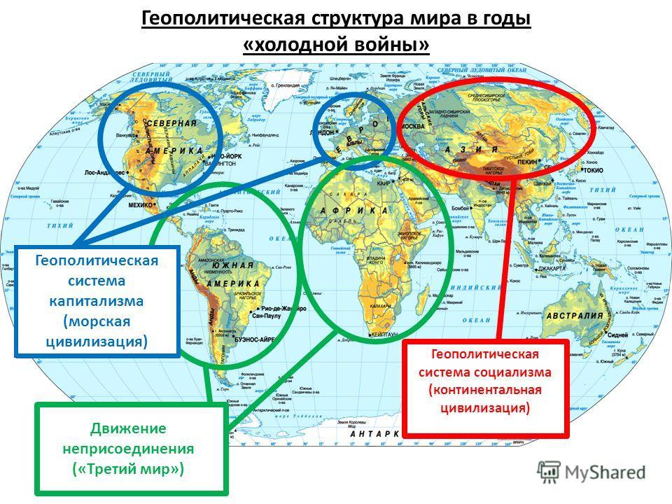 Геополитическая структура мира в годы «холодной войны» Геополитическая система социализма (континентальная цивилизация) Геополитическая система капитализма (морская цивилизация) Движение неприсоединения («Третий мир»)
