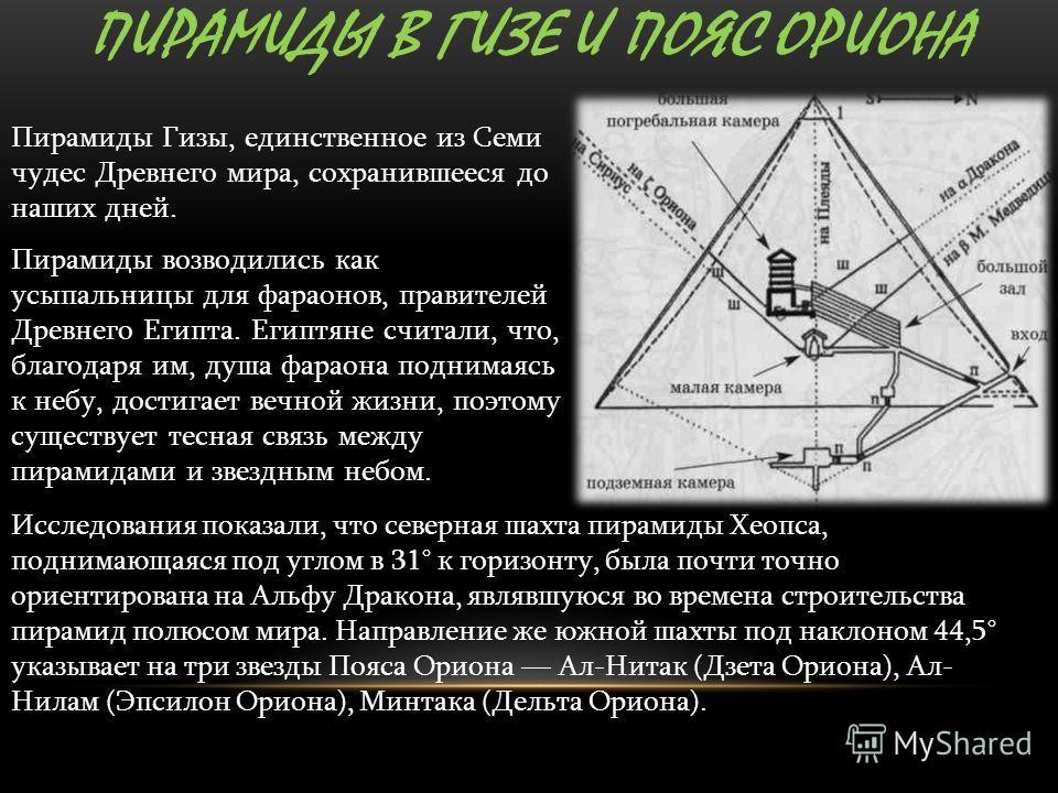 Пирамиды Гизы, единственное из Семи чудес Древнего мира, сохранившееся до наших дней. Пирамиды возводились как усыпальницы для фараонов, правителей Древнего Египта. Египтяне считали, что, благодаря им, душа фараона поднимаясь к небу, достигает вечной