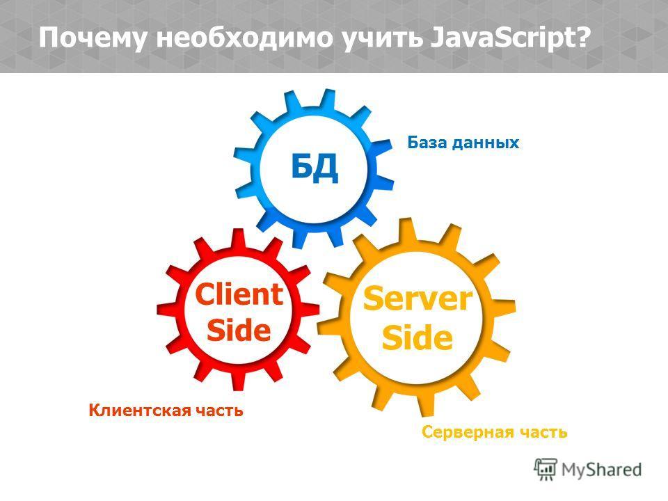 Client Side БД Server Side База данных Серверная часть Клиентская часть Почему необходимо учить JavaScript?