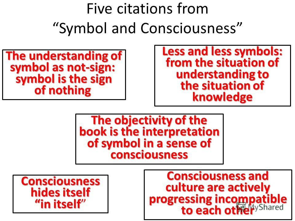 Five citations from Symbol and Consciousness The objectivity of the book is the interpretation of symbol in a sense of consciousness The understanding of symbol as not-sign: symbol is the sign of nothing Less and less symbols: from the situation of u
