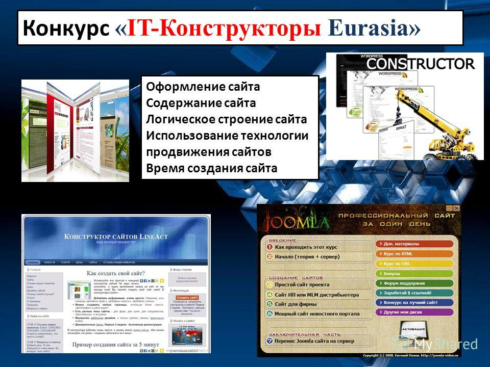 Конкурс «IT-Конструкторы Eurasia» Оформление сайта Содержание сайта Логическое строение сайта Использование технологии продвижения сайтов Время создания сайта