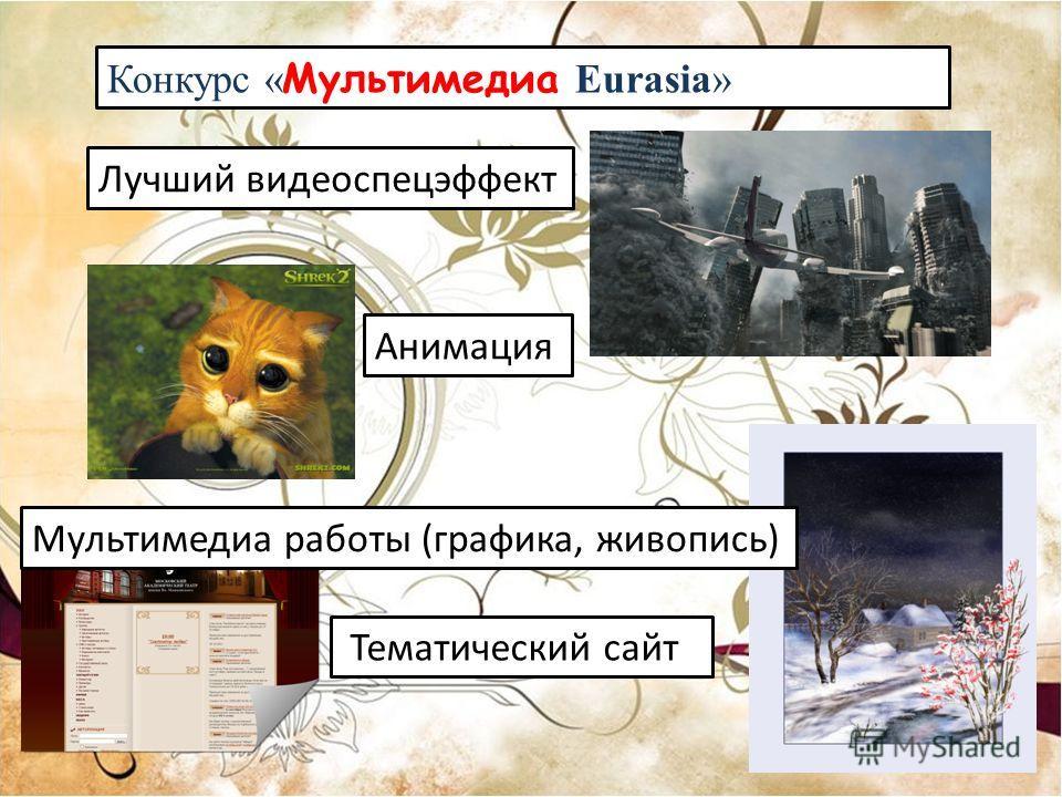 Конкурс « Мультимедиа Eurasia» Лучший видеоспецэффект Анимация Тематический сайт Мультимедиа работы (графика, живопись)