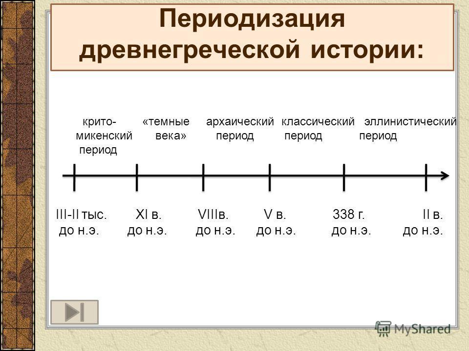 Периодизация древнегреческой истории: крито- «темные архаический классический эллинистический микенский века» период период период период III-II тыс. XI в. VIIIв. V в. 338 г. II в. до н.э. до н.э. до н.э. до н.э. до н.э. до н.э.