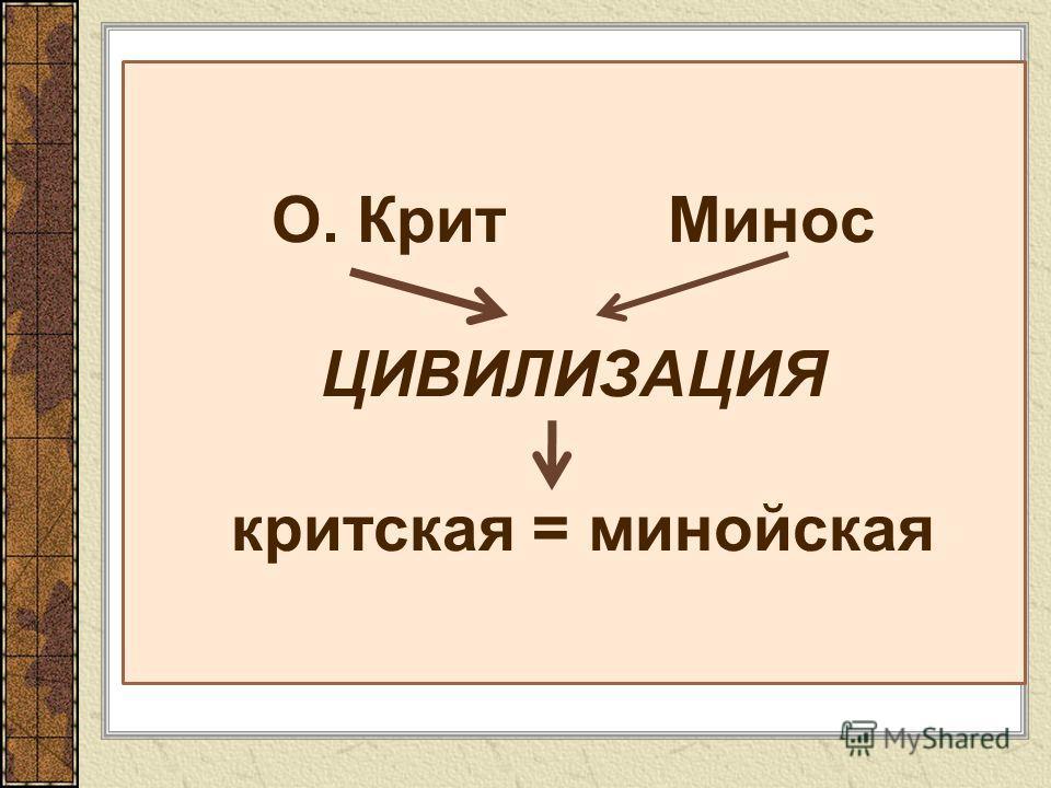 О. Крит Минос ЦИВИЛИЗАЦИЯ критская = минойская