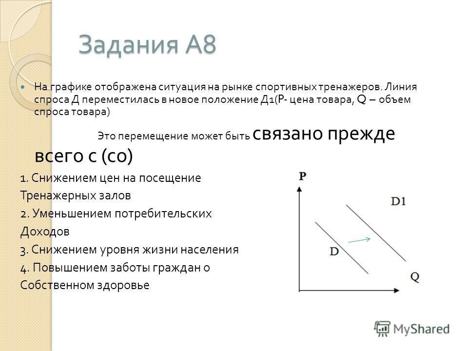 Задания А 8 На графике отображена ситуация на рынке спортивных тренажеров. Линия спроса Д переместилась в новое положение Д 1(P- цена товара, Q – объем спроса товара ) Это перемещение может быть связано прежде всего с ( со ) 1. Снижением цен на посещ