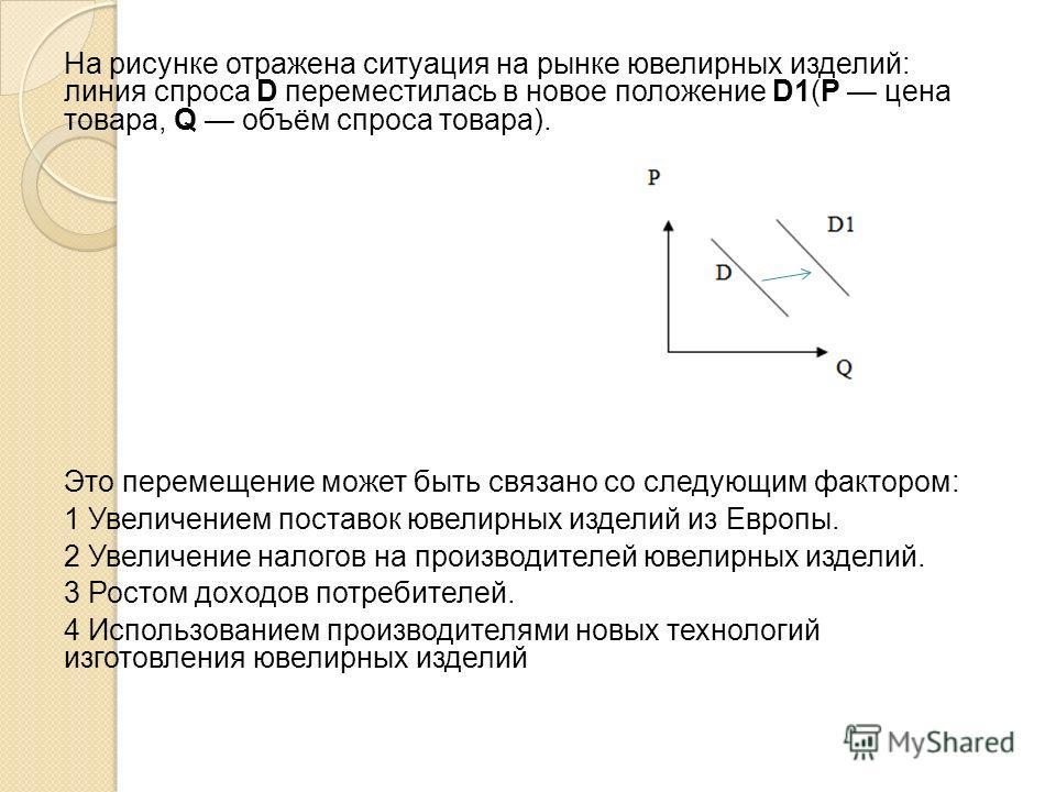На рисунке отражена ситуация на рынке ювелирных изделий: линия спроса D переместилась в новое положение D1(P цена товара, Q объём спроса товара). Это перемещение может быть связано со следующим фактором: 1 Увеличением поставок ювелирных изделий из Ев
