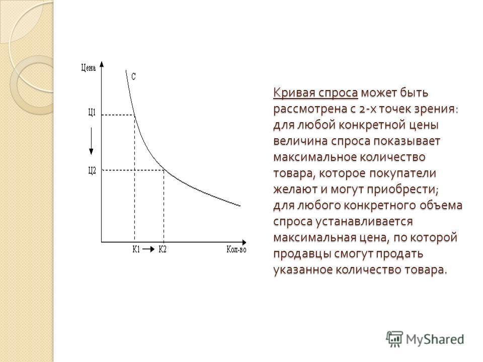 Кривая спроса может быть рассмотрена с 2- х точек зрения : для любой конкретной цены величина спроса показывает максимальное количество товара, которое покупатели желают и могут приобрести ; для любого конкретного объема спроса устанавливается максим
