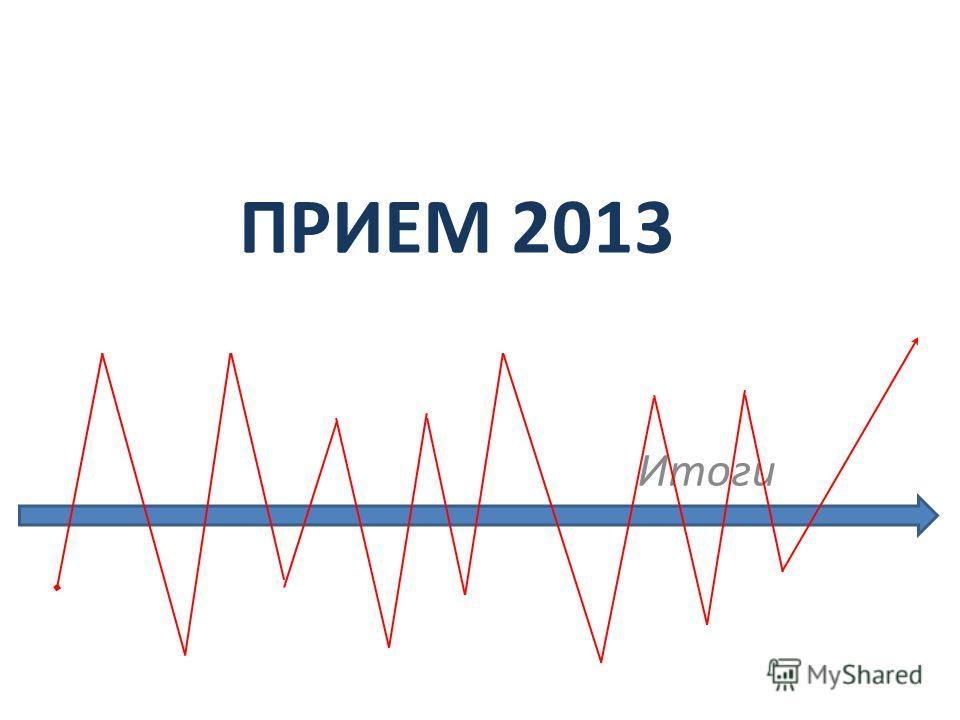 ПРИЕМ 2013 Итоги