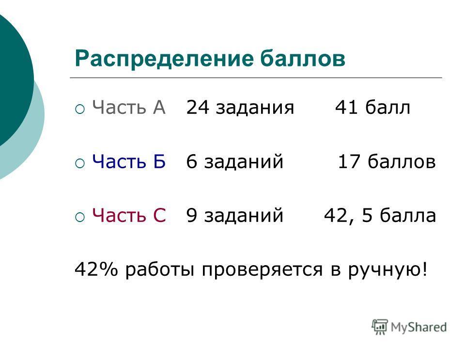 Распределение баллов Часть А 24 задания 41 балл Часть Б 6 заданий 17 баллов Часть С 9 заданий 42, 5 балла 42% работы проверяется в ручную!