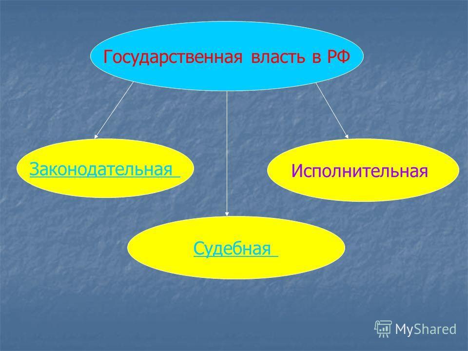 Какую высшую ценность утверждает Конституция РФ? 1) Силу государства. 2) Права и свободы человека и гражданина. 3) Экономические отношения. 4) Политическую сферу общества.