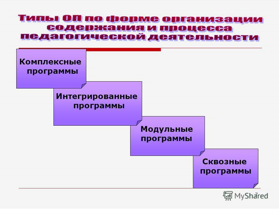 7 Сквозные программы Модульные программы Интегрированные программы Комплексные программы