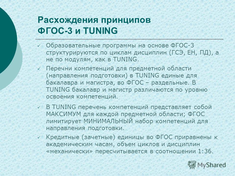 Расхождения принципов ФГОС-3 и TUNING Образовательные программы на основе ФГОС-3 структурируются по циклам дисциплин (ГСЭ, ЕН, ПД), а не по модулям, как в TUNING. Перечни компетенций для предметной области (направления подготовки) в TUNING единые для