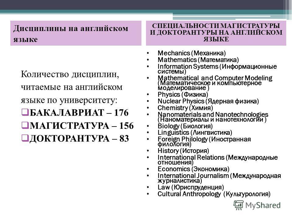 Дисциплины на английском языке Количество дисциплин, читаемые на английском языке по университету: БАКАЛАВРИАТ – 176 МАГИСТРАТУРА – 156 ДОКТОРАНТУРА – 83 Mechanics (Механика) Mathematics (Математика) Information Systems (Информационные системы) Mathe