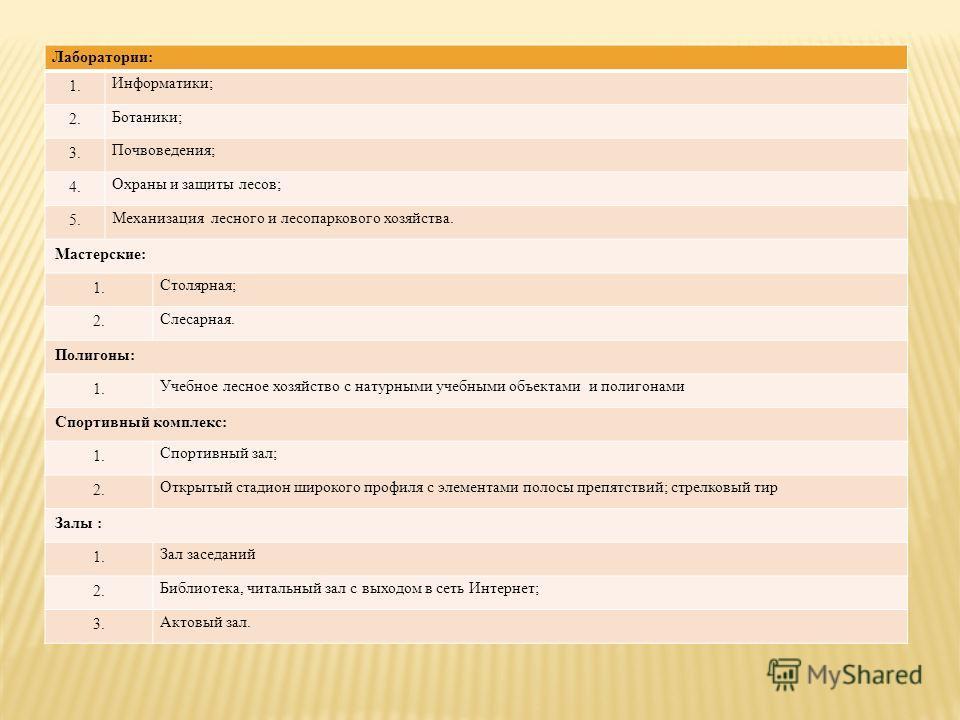 Лаборатории: 1. Информатики; 2. Ботаники; 3. Почвоведения; 4. Охраны и защиты лесов; 5. Механизация лесного и лесопаркового хозяйства. Мастерские: 1. Столярная; 2. Слесарная. Полигоны: 1. Учебное лесное хозяйство с натурными учебными объектами и поли