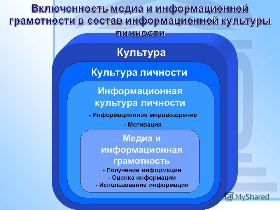 Информационная грамотность Информационное мировоззрение Медиа и информационная грамотность - Получение информации - Оценка информации - Использование информации Информационная культура личности Культура личности Культура - Информационное мировоззрени